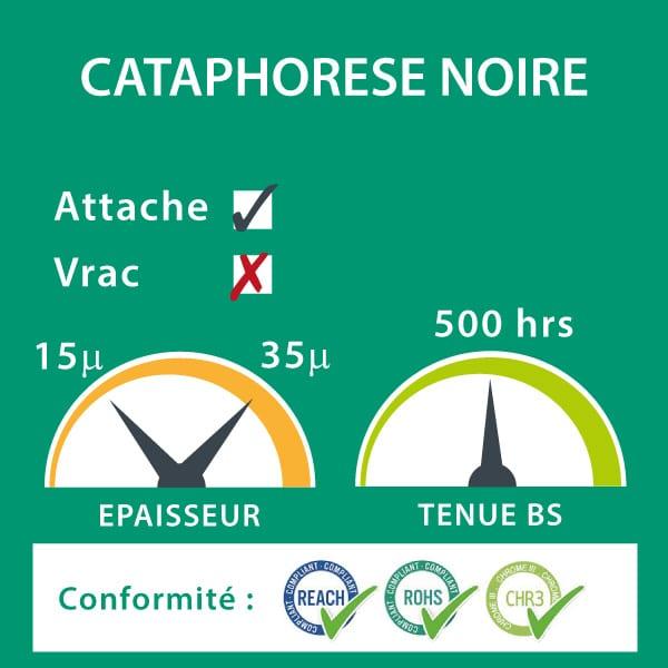 Versos-flipbox-cataphorese