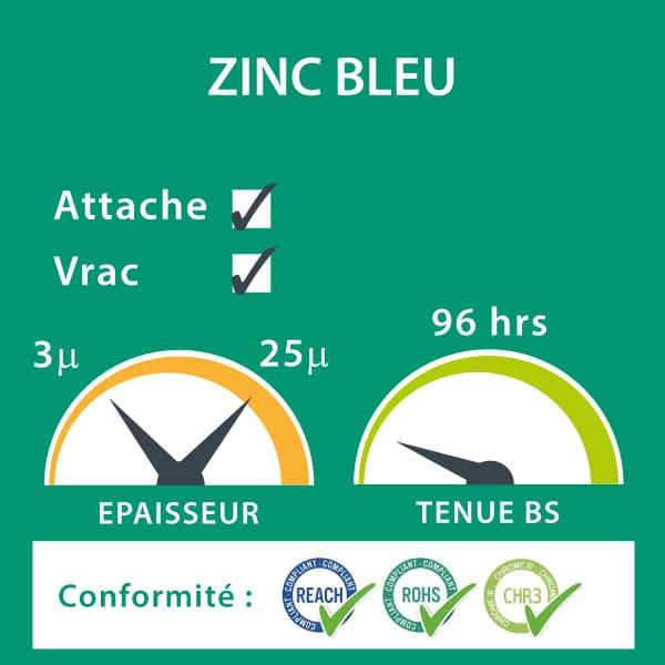 Versos-flipbox-zinc-bleu