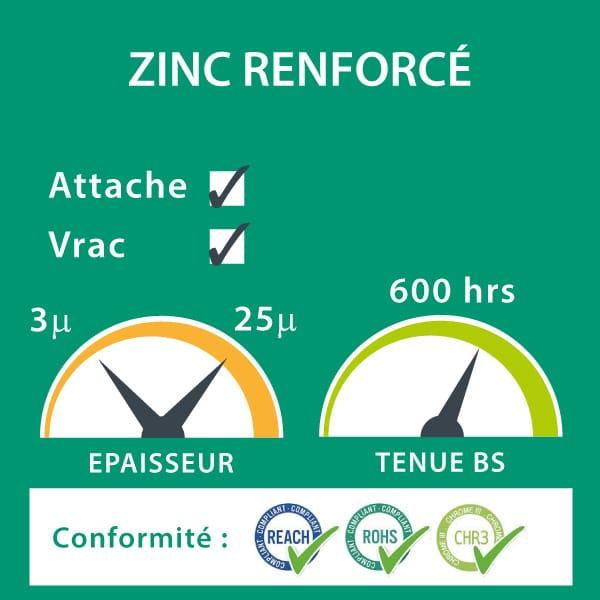 Versos-flipbox-zinc-renforce