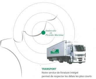 Service de livraison intégré